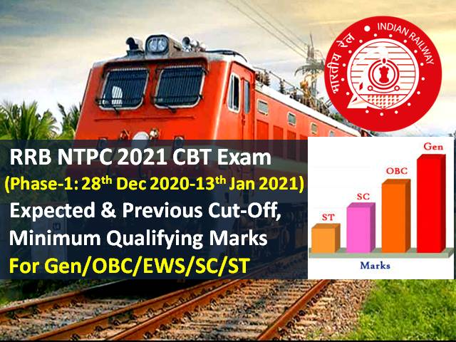 RRB NTPC 2021 Exam Expected Cutoff Marks Phase-1 Categorywise (Gen/OBC/EWS/SC/ST): Check Minimum Qualifying Marks & Previous Cutoff for RRB NTPC CBT