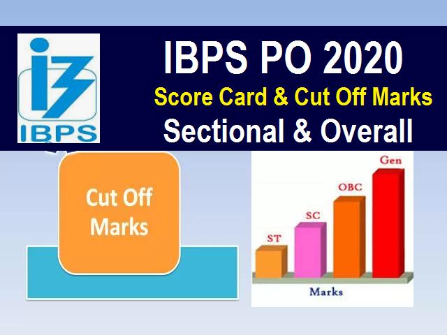IBPS PO Scores & Cut Off 2020-2021
