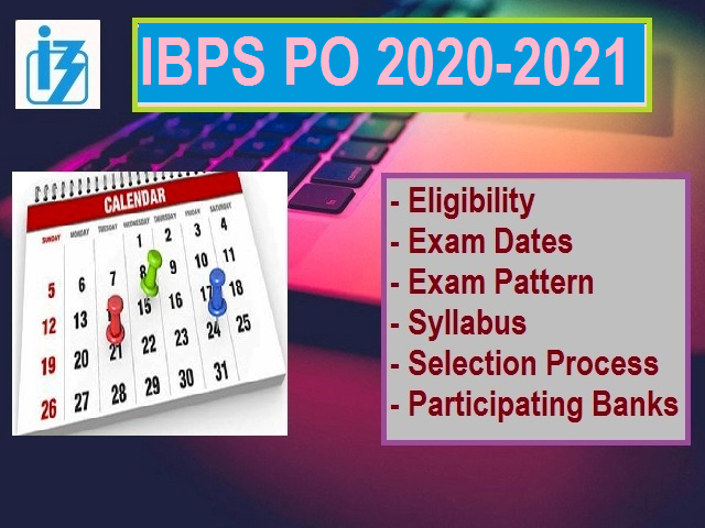 IBPS PO 2021