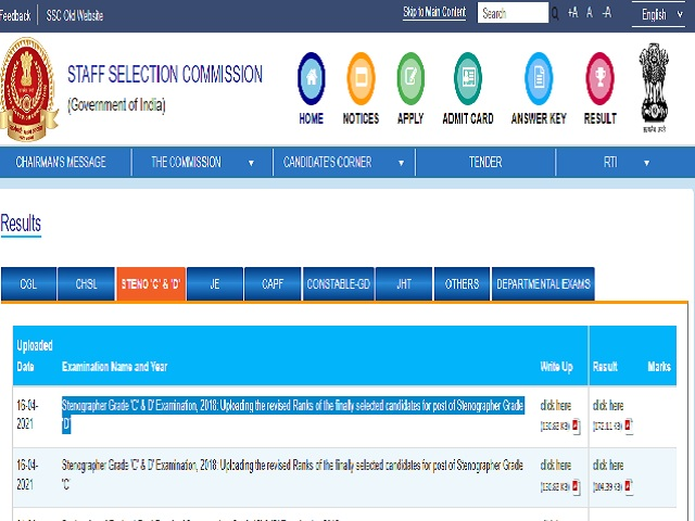 SSC Steno Grade C & D 2018 Revised Result