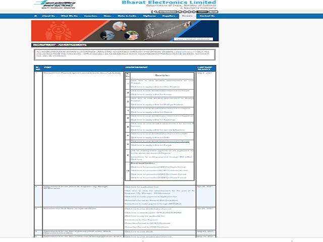 BEL Recruitment 2021: Apply Project Engineer Posts