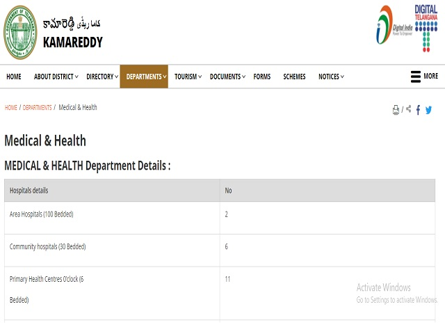 DMHO Recruitment 2021: Apply Medical Officer/CAS, Staff Nurse, ANM/MPHA (F) & Other Posts