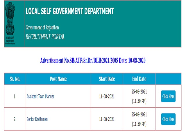 Rajasthan LSD Recruitment 2021: Apply Assistant Town Planner and Senior Draftsman Posts