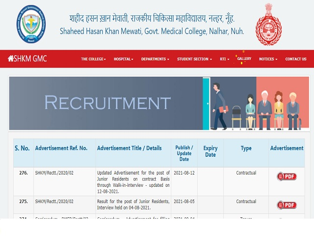 S.H.K.M. Government Medical College Junior Resident Posts
