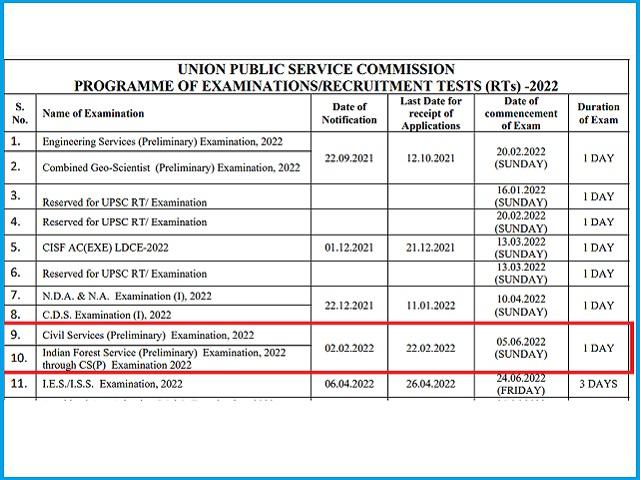 UPSC (IAS) CSE 2022: Exam Date For Prelims & Mains Announced