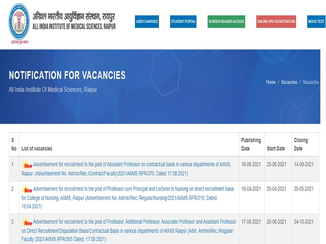 All India Institute of Medical Sciences (AIIMS), Raipur Recruitment 2021: Apply Faculty Posts