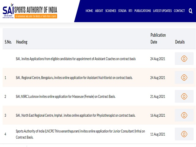 Sports Authority of India (SAI) Recruitment 2021: Apply Assistant Coaches Posts