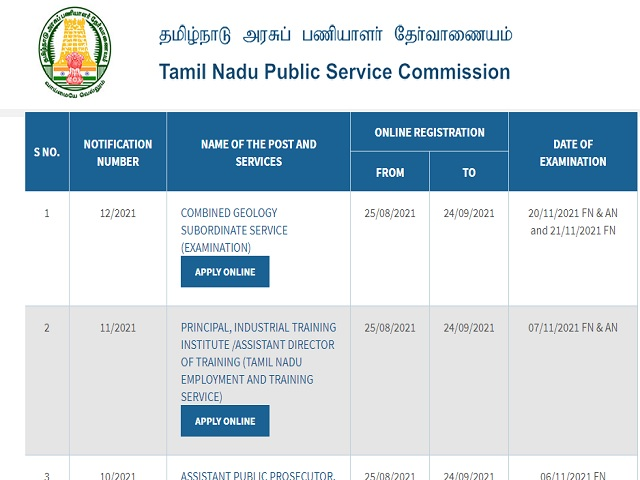 TNPSC Recruitment 2021: Apply Assistant Public Prosecutor, Principal, Assistant Geologist and Other Vacancies