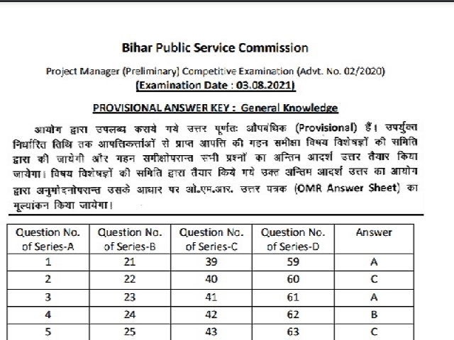 BPSC Project Manager Prelims Answer Key 2021