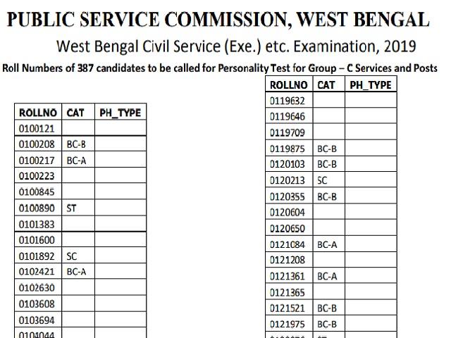 WBPSC Civil Service 2019 Result