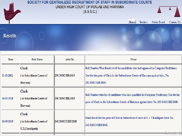 Punjab & Haryana High Court Clerk Result 2021