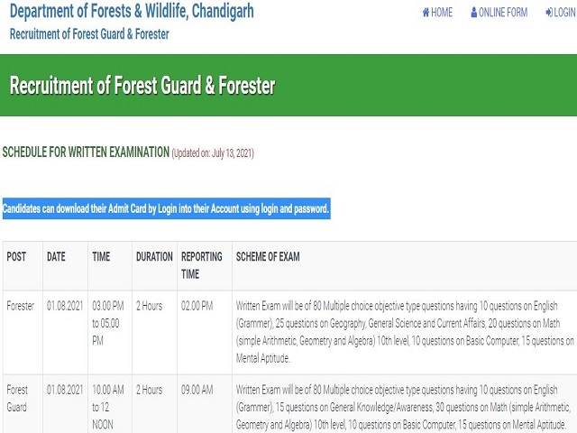 Chandigarh Forest Guard Admit Card 2021