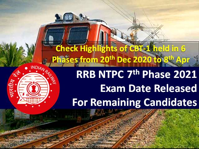 RRB NTPC 7th Phase Exam from 23rd to 31st July 2021: Check Highlights of CBT-1 held in 6 Phases from 20th Dec 2020 to 8th Apr 2021
