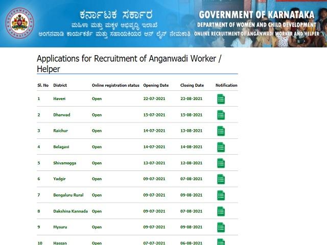 WCD Karnataka Recruitment 2021: Apply Anganwadi Worker & Helper Posts