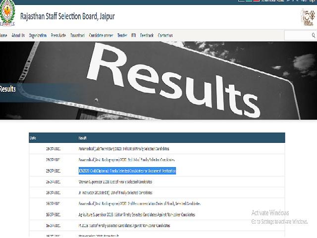 RSMSSB JE Civil Diploma Result 20220