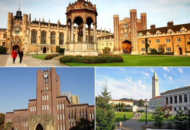 Top Universities of the World for Students