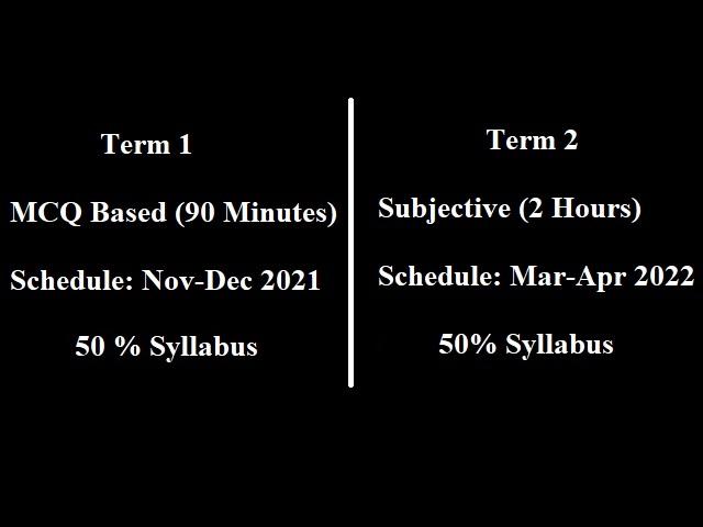 CBSE Class 10 & Class 12: Syllabus, Exam Pattern, Exam Date Sheet & More Updates | CBSE 2021-2022