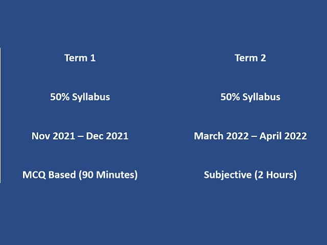 CBSE Class 12 Board Exam 2021-2022: Term 1 & 2 – Reduced Syllabus, Schedule, Paper Pattern, Circular & New Updates