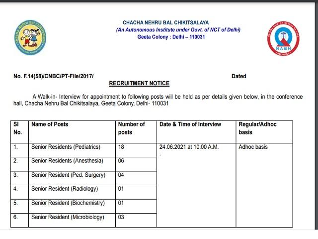 Chacha Nehru Bal Chikitsalaya Senior Resident Posts