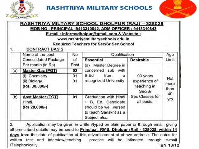 Rashtriya Military School Dholpur Recruitment 2021: Apply PGT & TGT Posts