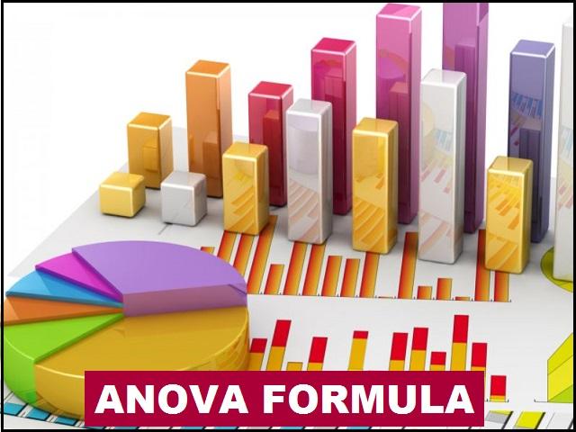 Anova Formula