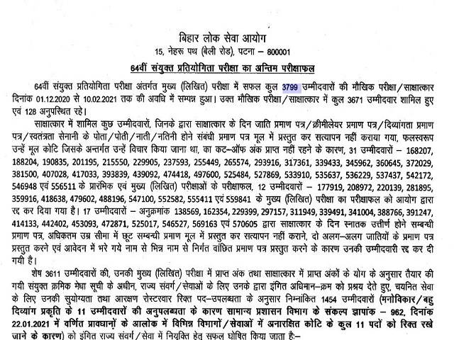 BPSC 64th Final Result 2021