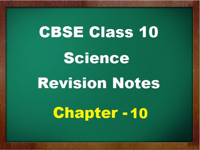 CBSE Class 10 Science Revision Notes for Chapter 10 Light Reflection and Refraction