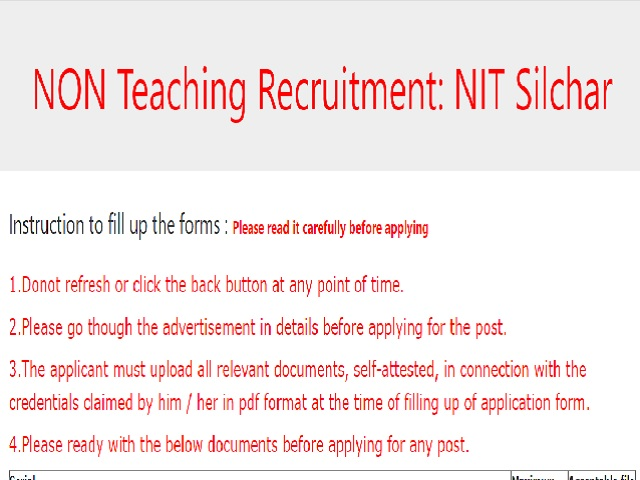NITSilcharRecruitment2021
