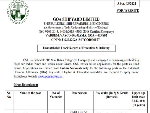 GoaShipyardRecruitment2021