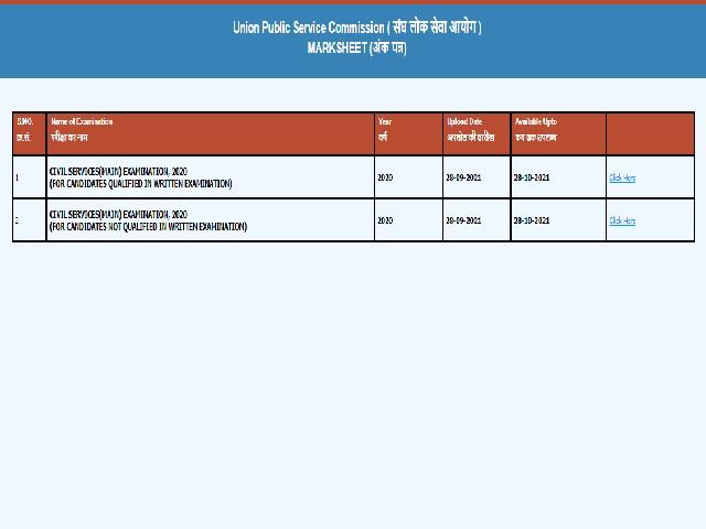 UPSC CSE Marksheet 2020