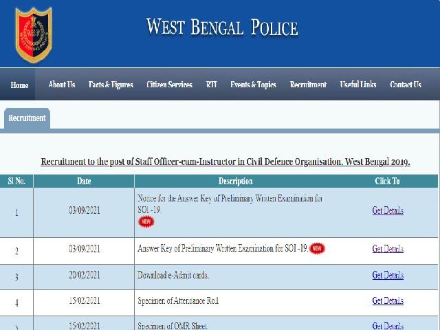 WB Police Answer Key