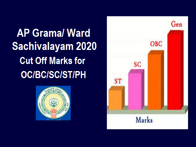 AP Grama Sachivalayam 2020