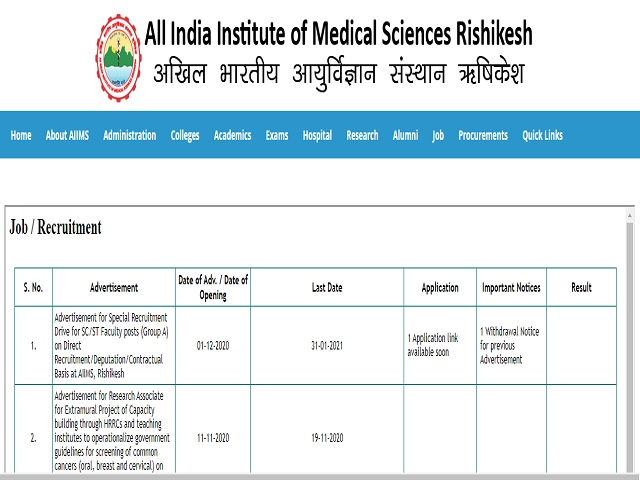 AIIMS Rishikesh Online for SC/ST (Group A) Faculty Posts 2020