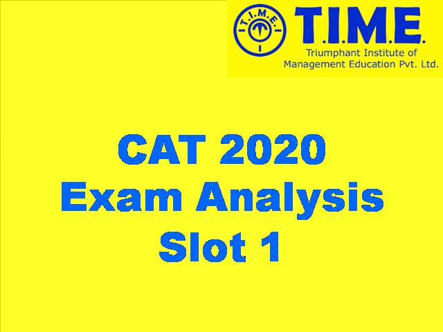 CAT 2020 Exam Analysis by TIME Slot 1 Section-Wise Analysis, Difficulty Level