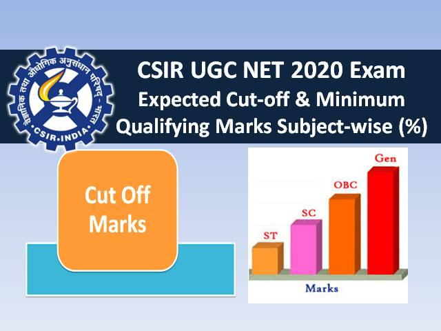 CSIR UGC NET 2020 Exam Expected Cutoff Marks (%): Check Subjectwise & Categorywise CSIR NET Expected & Previous Cutoff for 5 Subjects