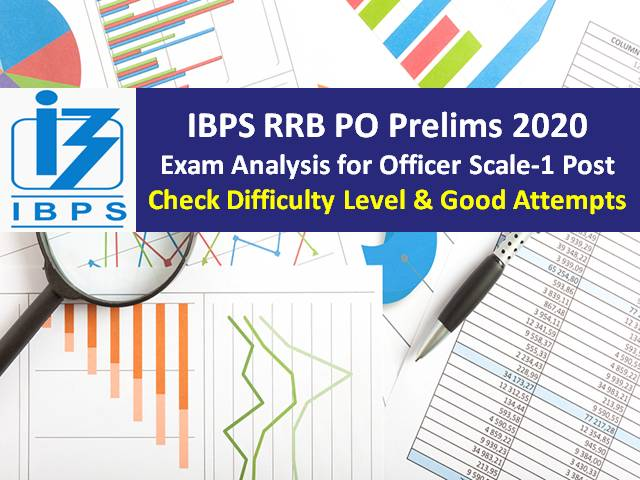 IBPS PO RRB Officer Scale-1 2020 Prelims Exam Analysis (13th & 12th Sep-All Shifts): Difficulty Level of Exam was 'Easy to Moderate', Check Good Attempts of IBPS RRB 2020 Exam