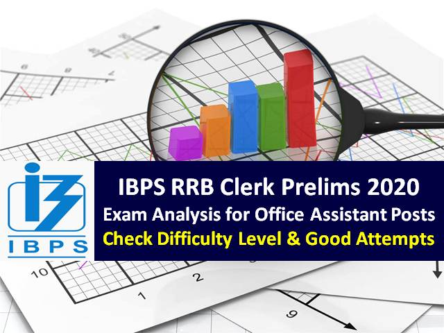 IBPS RRB Clerk Office Assistant 2020 Prelims Exam Analysis (20&19 Sep-All Shifts): Difficulty Level was 'Easy to Moderate, Check Good Attempts to clear IBPS RRB Cutoff