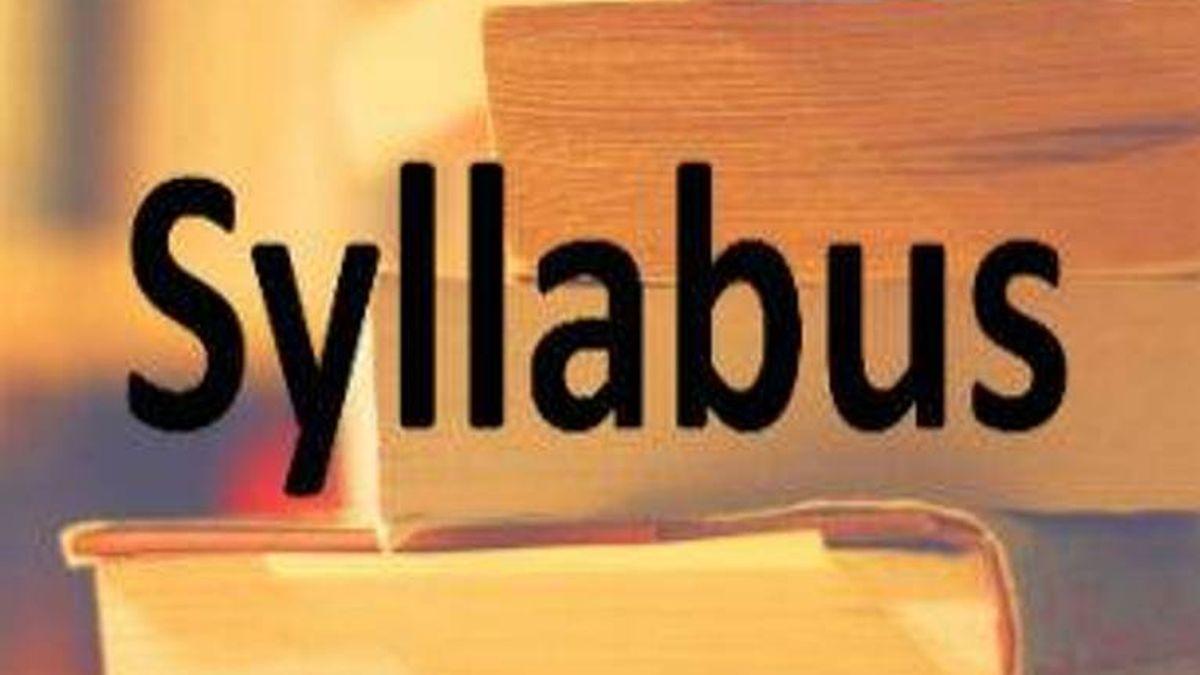 MP Board Class 10 Syllabus 2019 2020