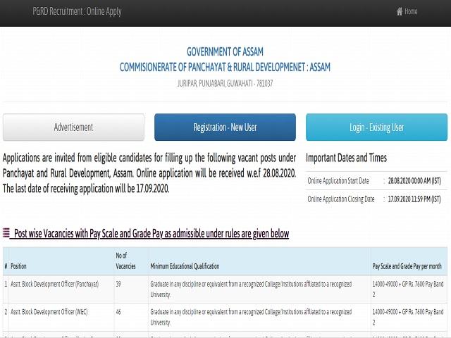 PNRD Assam Asst Block Development Officer, Jr Asst & Other Posts 2020