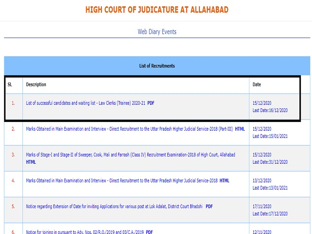 Allahabad High Court Law Clerk Trainee Result 2020
