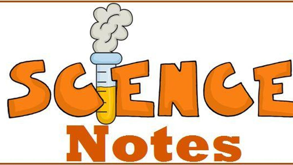 CBSE Class 9 Science Chapter Notes