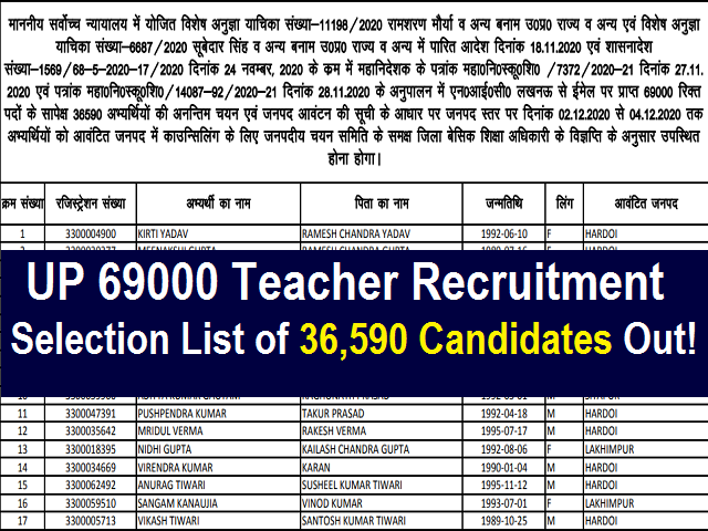 UP 69000 Teacher Recruitment