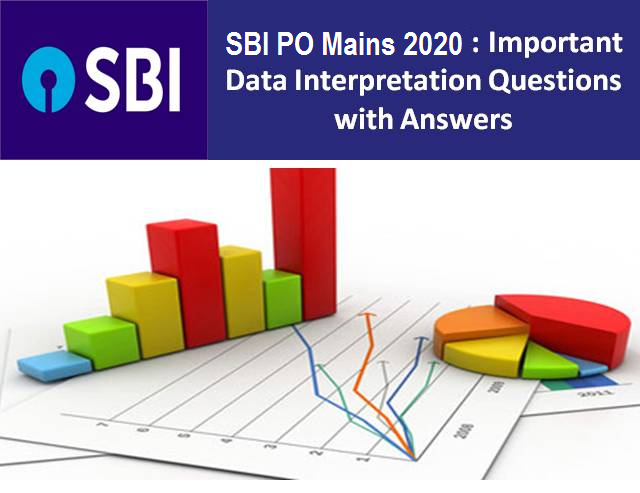 SBI PO Mains 2020: Important Data Interpretation Questions with Answers