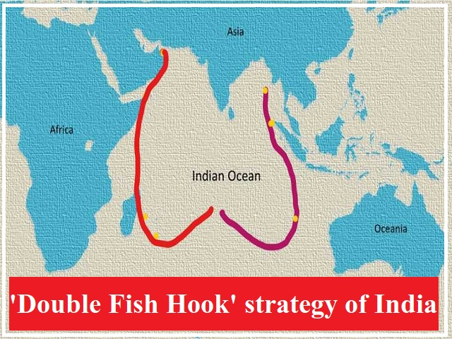 'Double Fish Hook' strategy