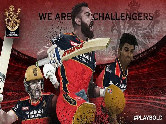 Royal Challengers Bangalore Team Profile IPL 2021: Full ...