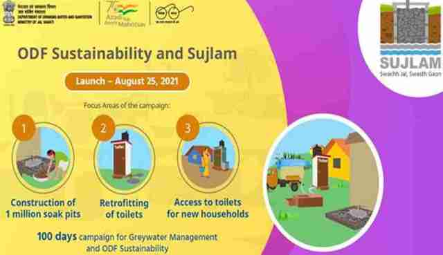 SUJALAM Campaign launched: What are ODF Villages? How are they part of this campaign