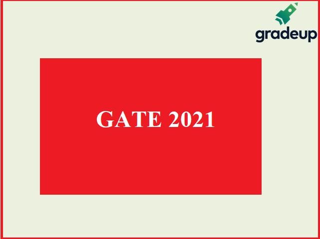 GATE 2021 Exam Analysis (Computer Science)