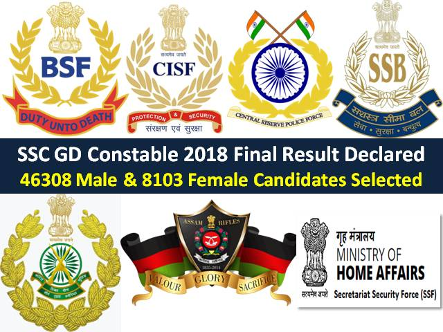 SSC GD Constable 2018 Final Result Declared Except for Kerala (Download PDF): 46308 Male & 8103 Female Candidates Selected in CAPFs-BSF/CISF/CRPF /SSB/ITBP/Assam Rifles/NIA/SSF