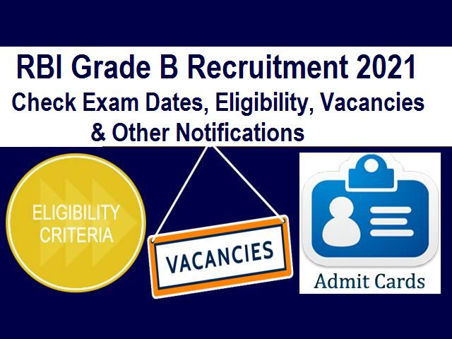 RBI Grade B 2021