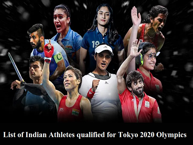 List of Indian athletes qualified for Tokyo 2020 Olympics